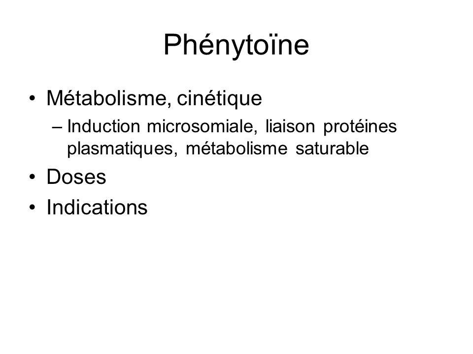 Phénytoïne Métabolisme, cinétique Doses Indications