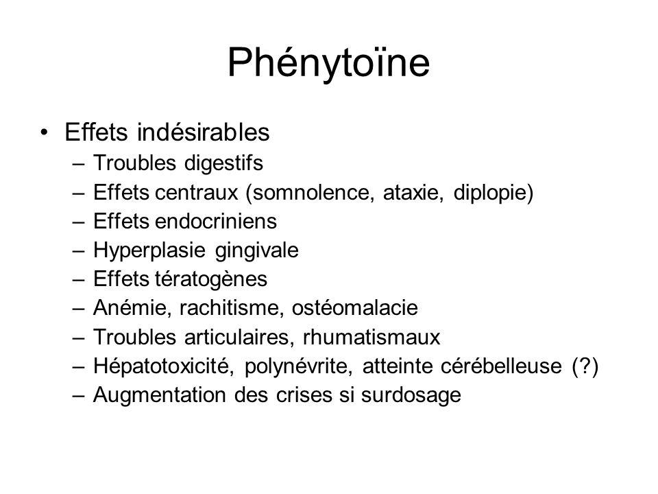 Phénytoïne Effets indésirables Troubles digestifs