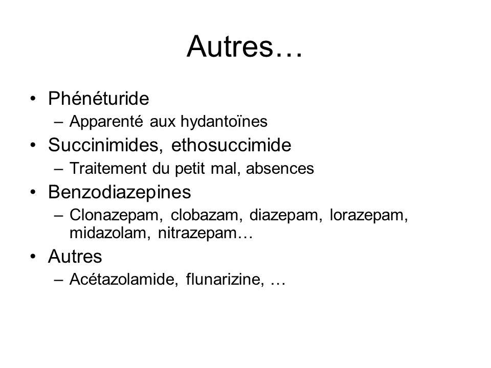 Autres… Phénéturide Succinimides, ethosuccimide Benzodiazepines Autres