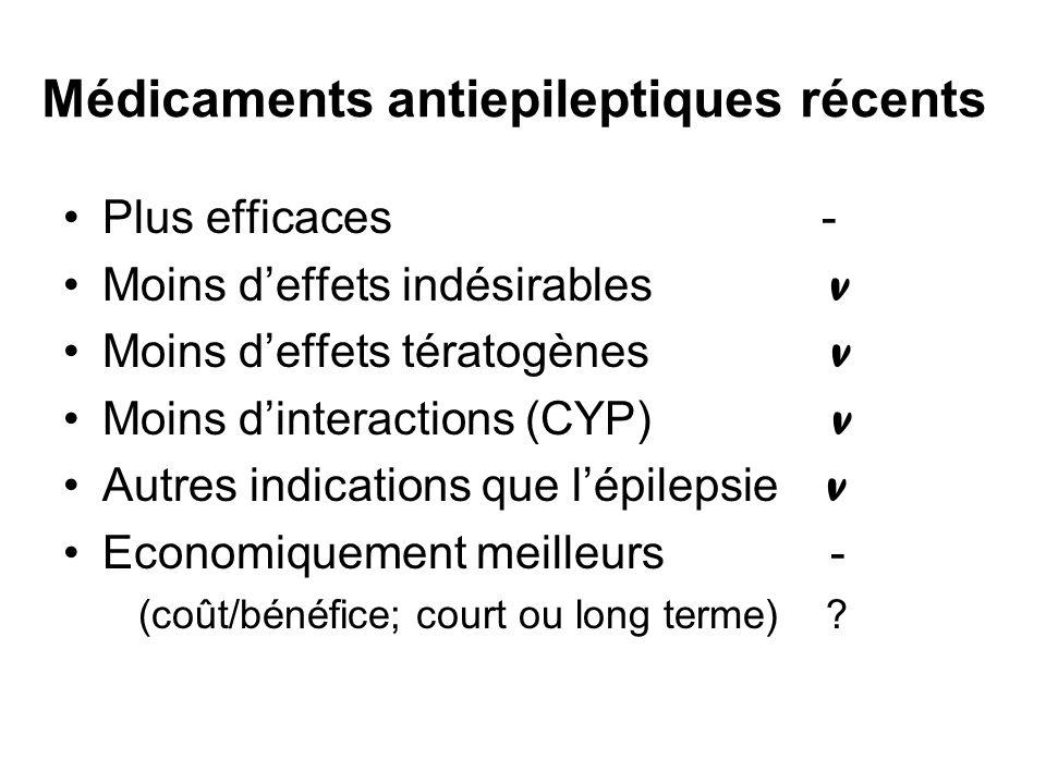 Médicaments antiepileptiques récents
