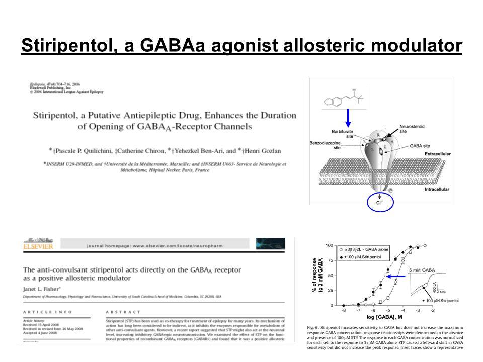 Stiripentol, a GABAa agonist allosteric modulator