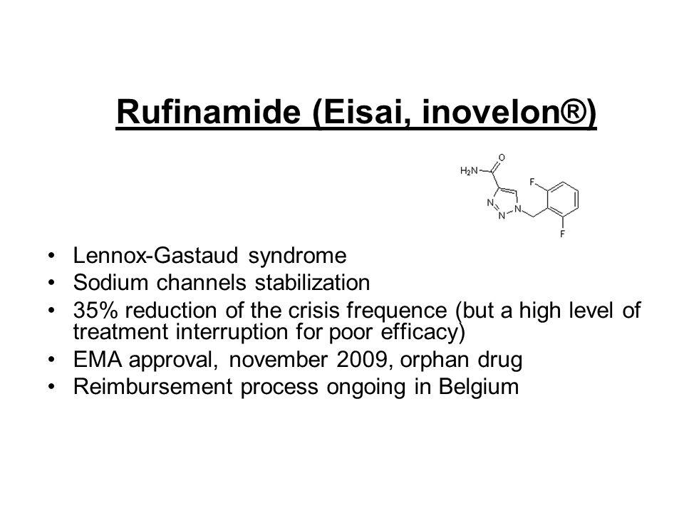 Rufinamide (Eisai, inovelon®)