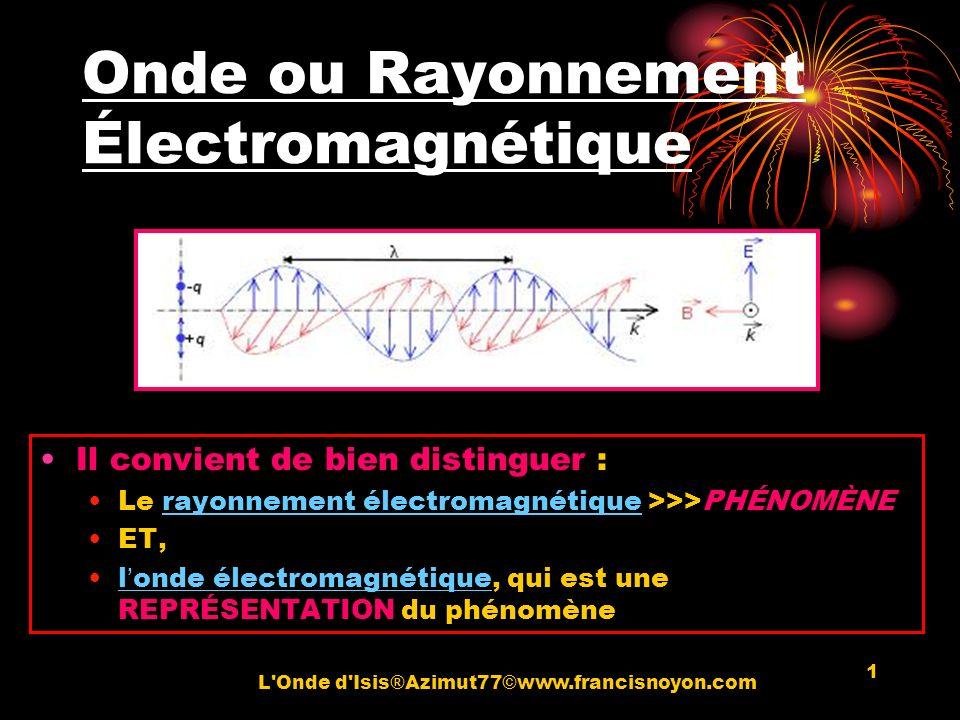 Onde ou Rayonnement Électromagnétique
