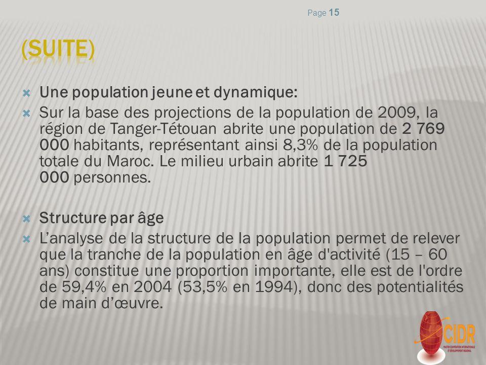 (suite) Une population jeune et dynamique: