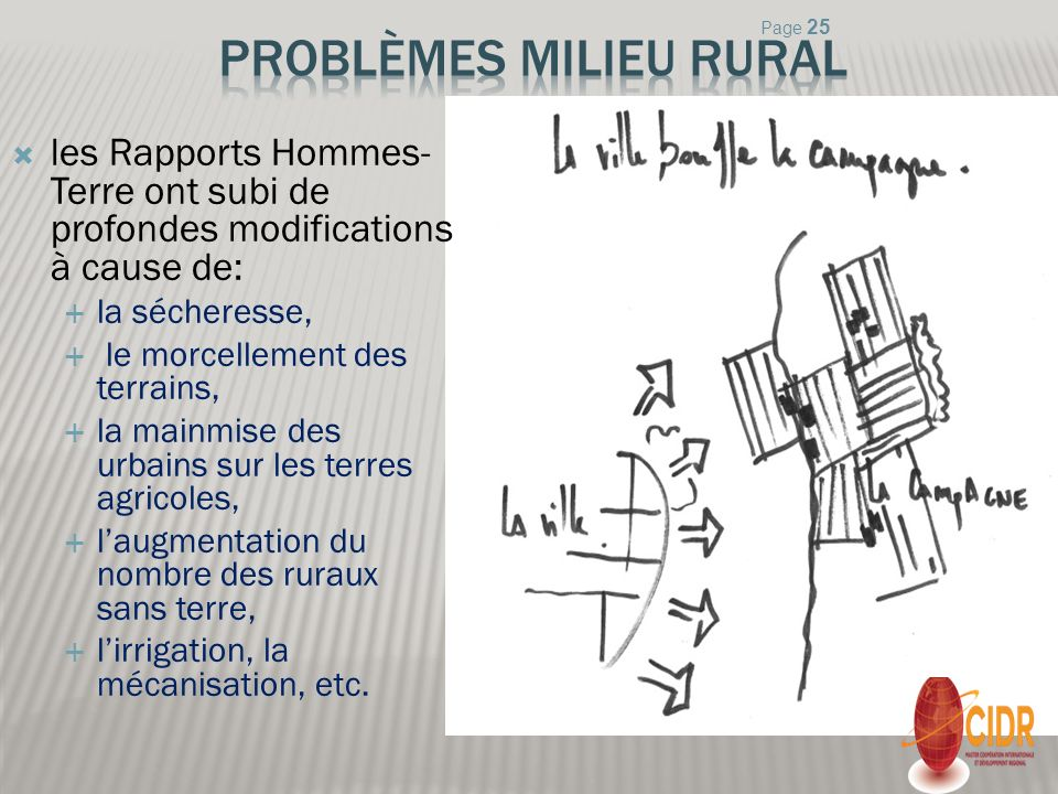 Problèmes Milieu Rural