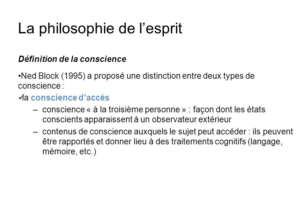 La philosophie de l'esprit