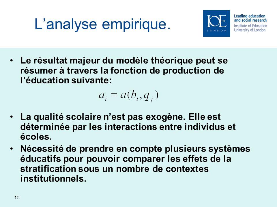 L'analyse empirique. Le résultat majeur du modèle théorique peut se résumer à travers la fonction de production de l'éducation suivante: