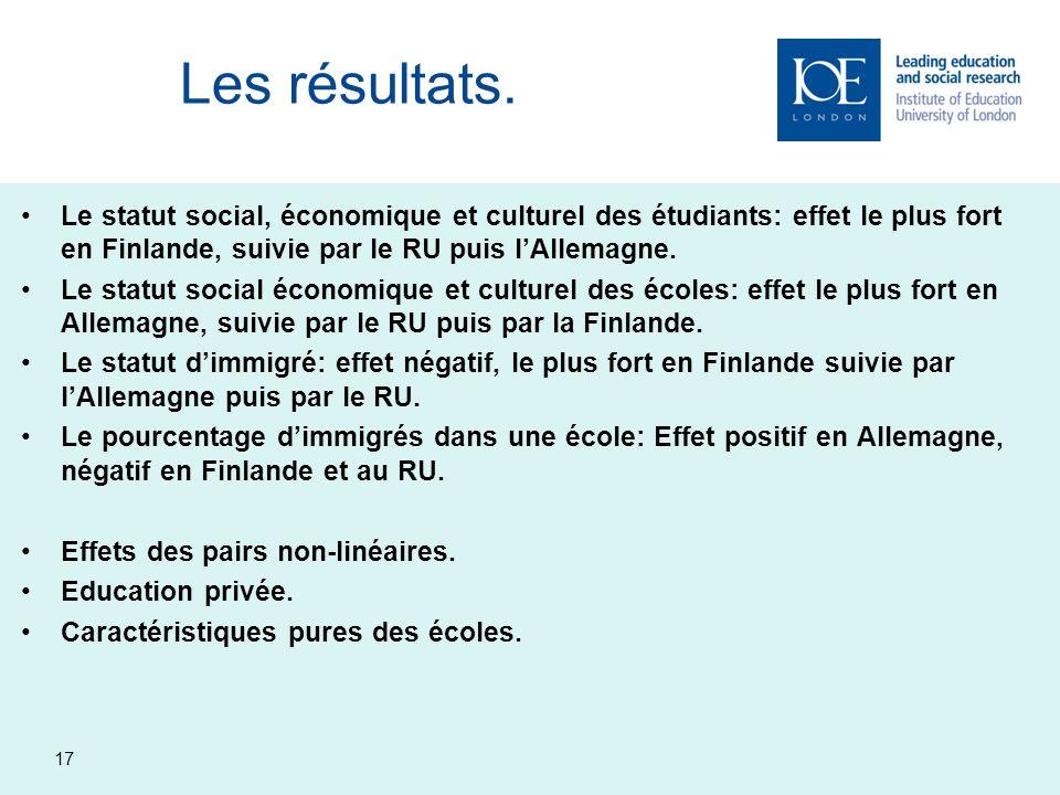 Les résultats. Le statut social, économique et culturel des étudiants: effet le plus fort en Finlande, suivie par le RU puis l'Allemagne.