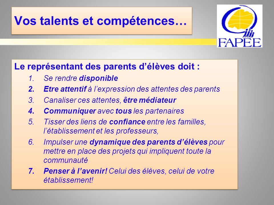 Vos talents et compétences…