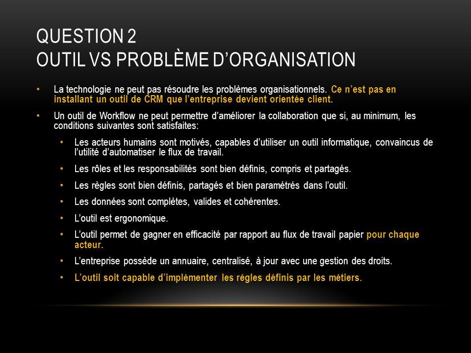 Question 2 Outil vs problème d'organisation