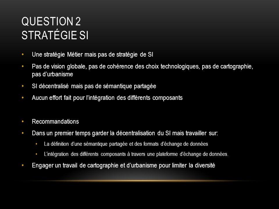 Question 2 Stratégie SI Une stratégie Métier mais pas de stratégie de SI.