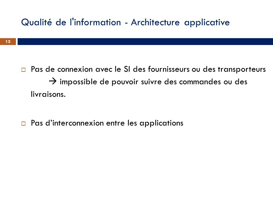 Qualité de l information - Architecture applicative