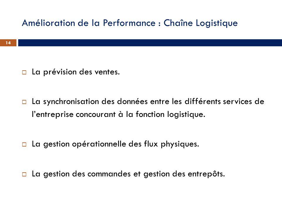 Amélioration de la Performance : Chaîne Logistique