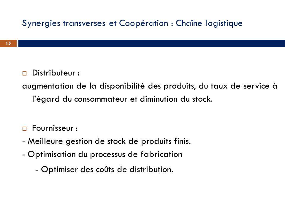 Synergies transverses et Coopération : Chaîne logistique