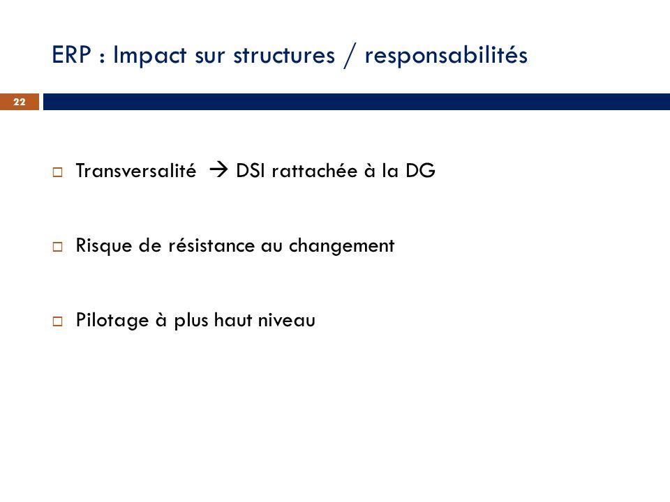 ERP : Impact sur structures / responsabilités
