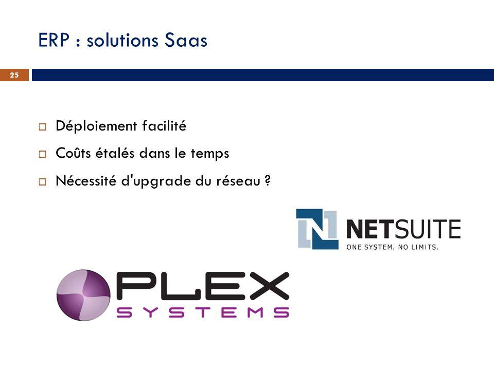 ERP : solutions Saas Déploiement facilité Coûts étalés dans le temps