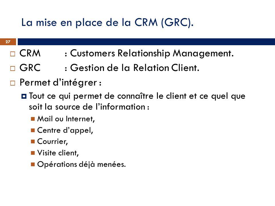 La mise en place de la CRM (GRC).