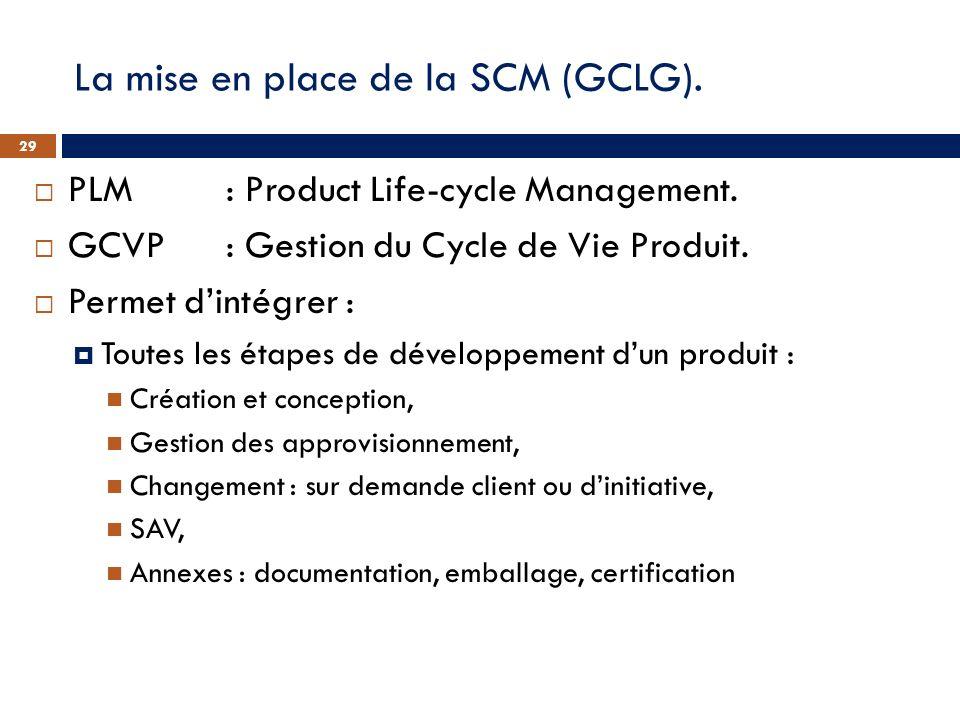 La mise en place de la SCM (GCLG).