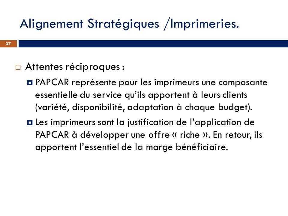 Alignement Stratégiques /Imprimeries.