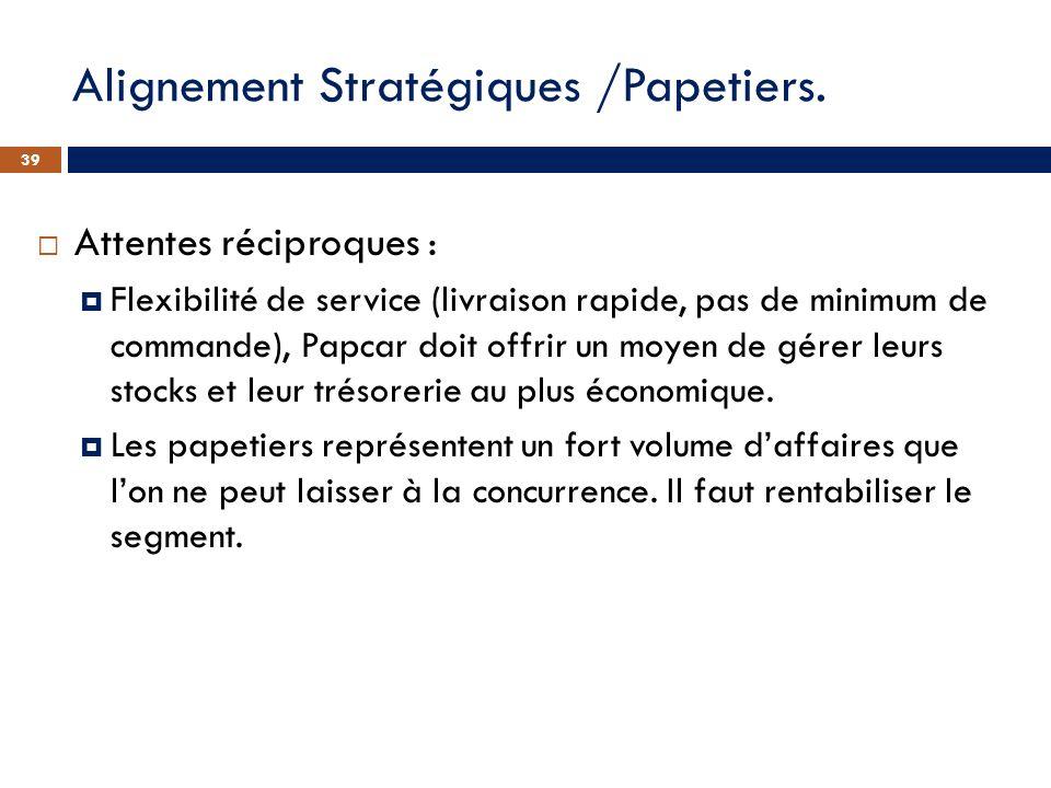 Alignement Stratégiques /Papetiers.