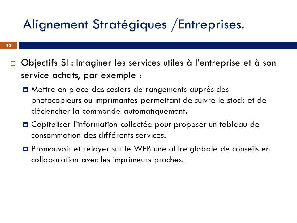 Alignement Stratégiques /Entreprises.