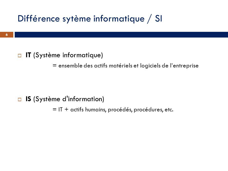 Différence sytème informatique / SI