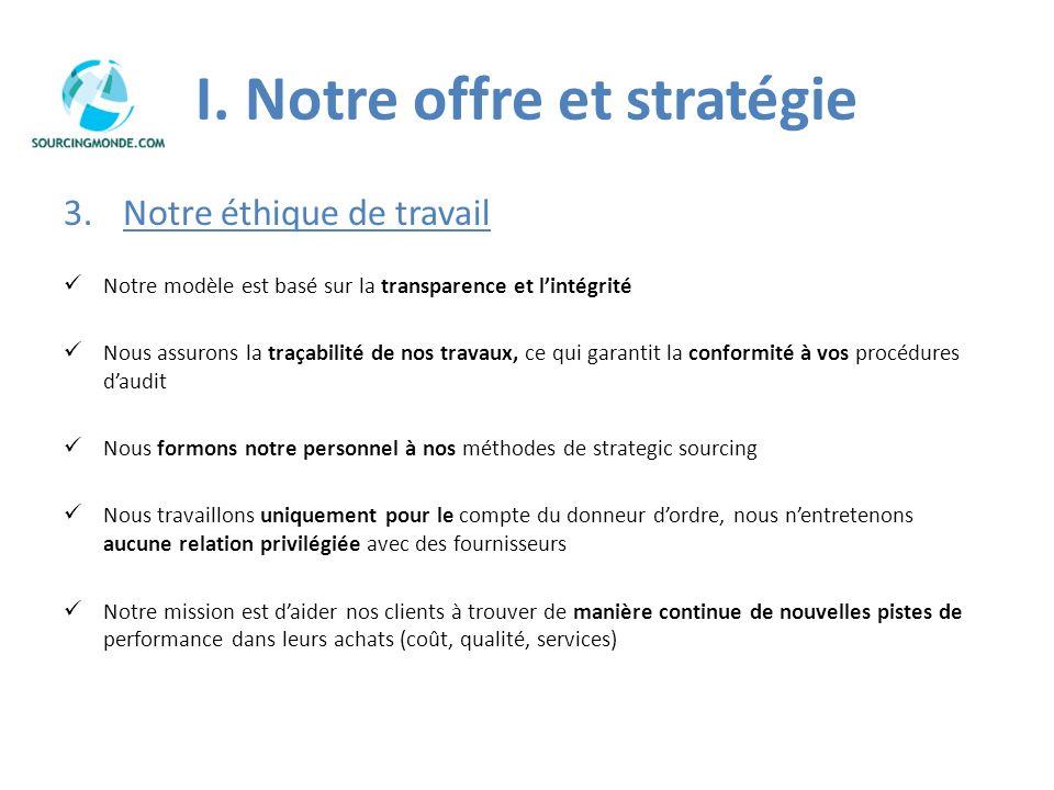 I. Notre offre et stratégie
