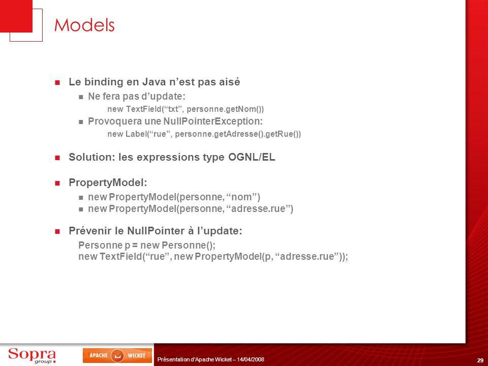 Models Le binding en Java n'est pas aisé