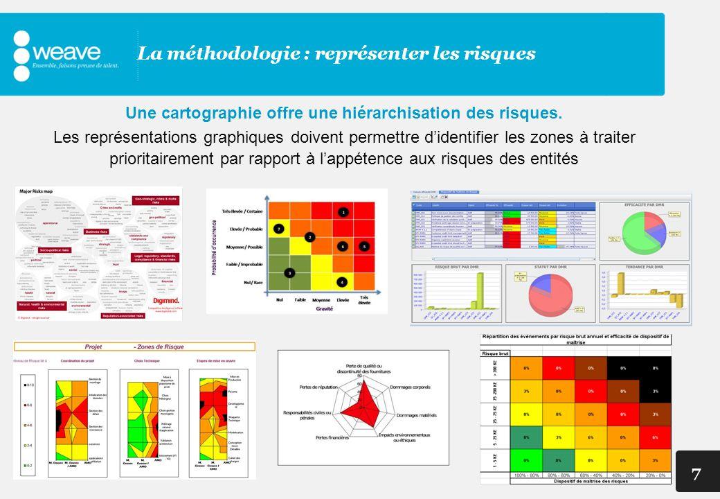 Une cartographie offre une hiérarchisation des risques.