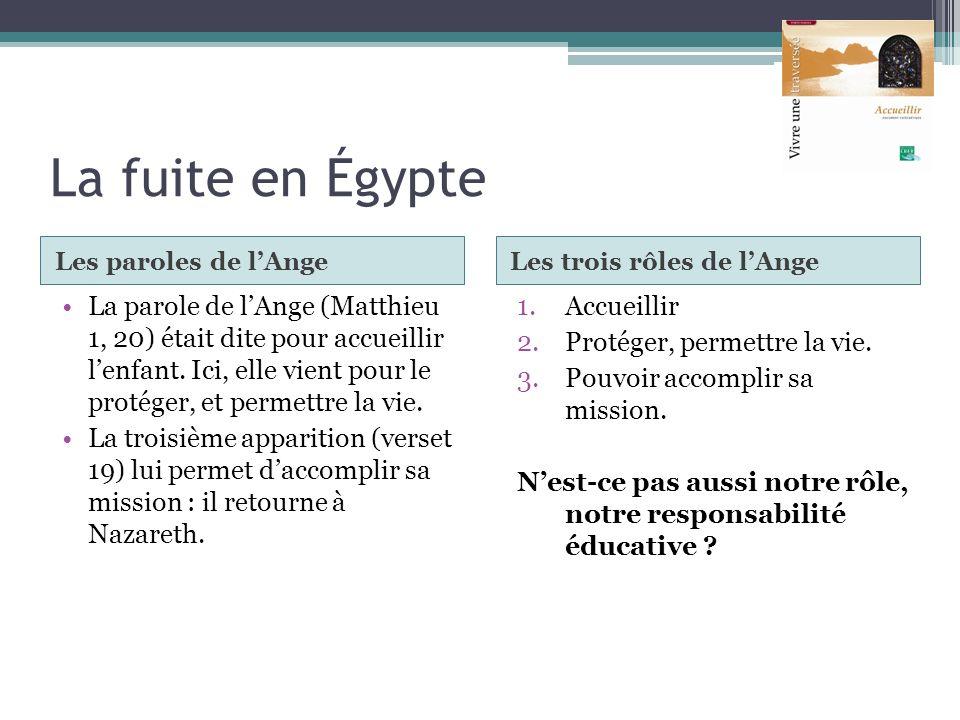 La fuite en Égypte Les paroles de l'Ange. Les trois rôles de l'Ange.