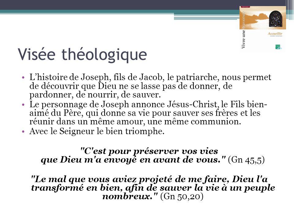 Visée théologique