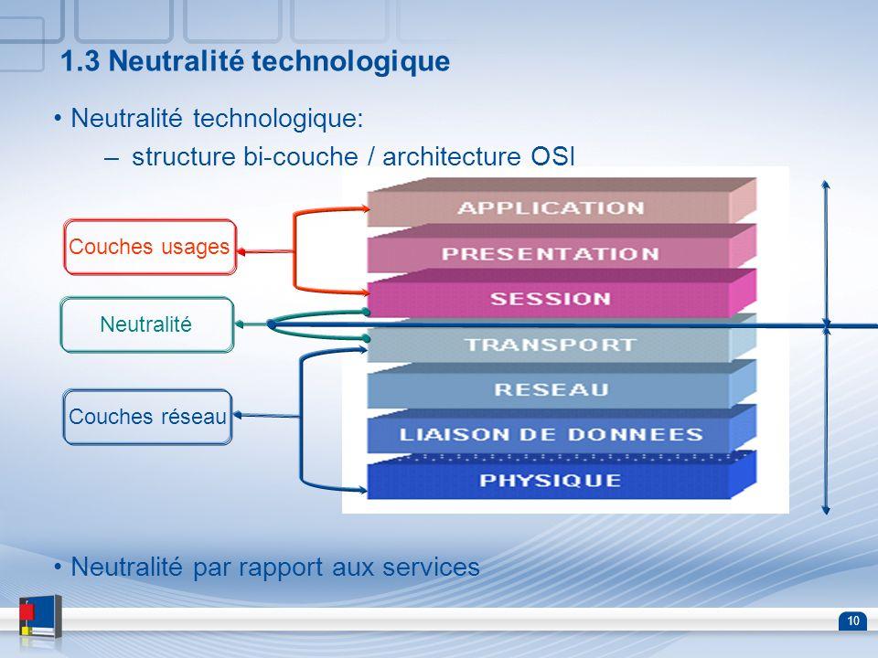 1.3 Neutralité technologique
