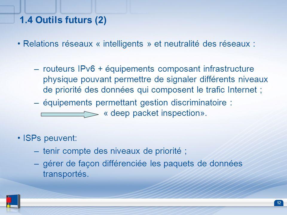 1.4 Outils futurs (2) Relations réseaux « intelligents » et neutralité des réseaux :