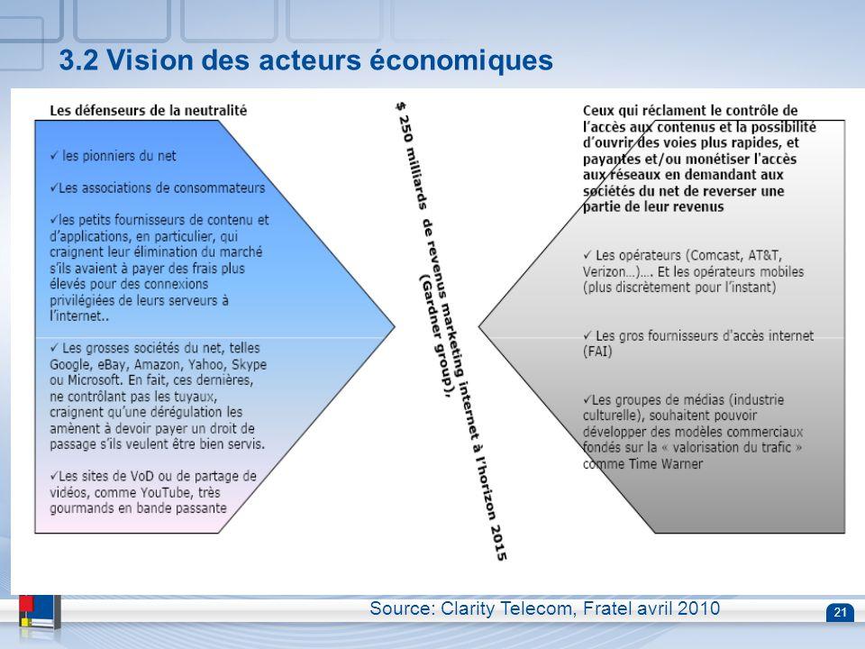 3.2 Vision des acteurs économiques