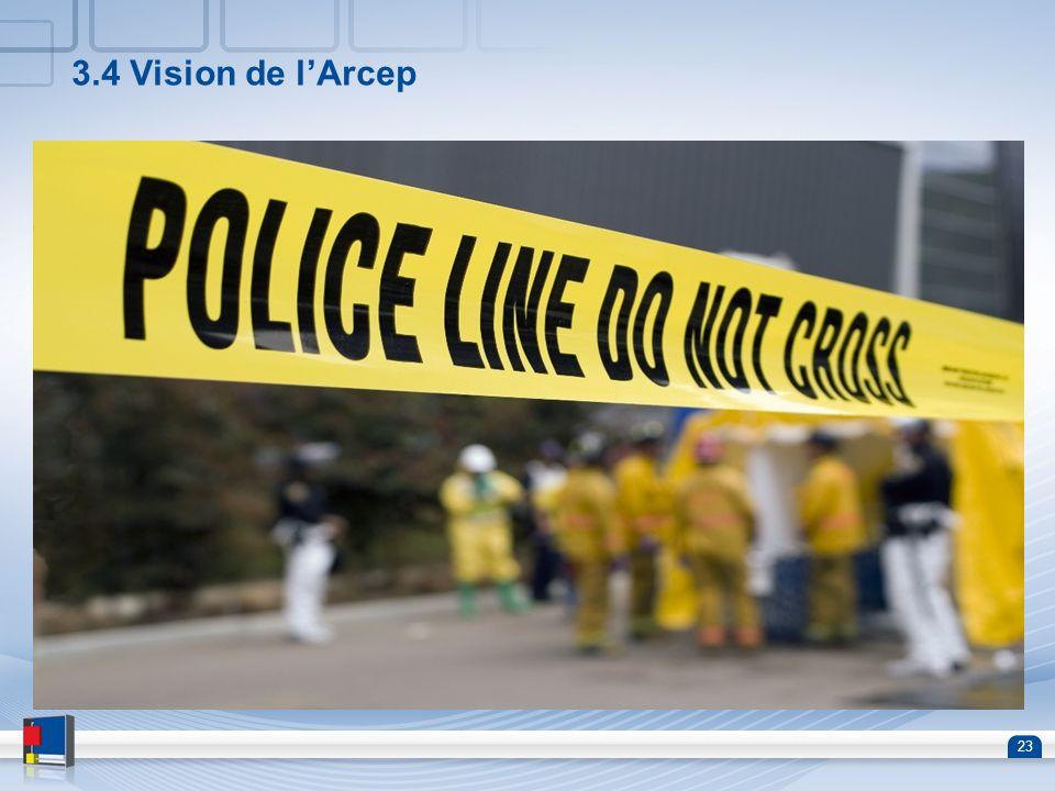 3.4 Vision de l'Arcep
