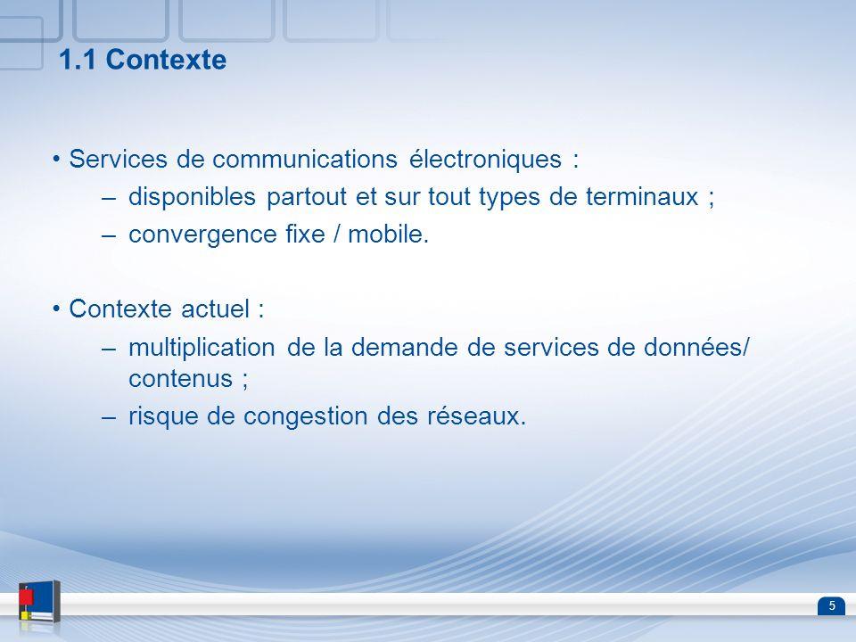 1.1 Contexte Services de communications électroniques :
