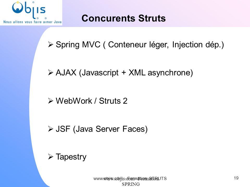 Concurents Struts Spring MVC ( Conteneur léger, Injection dép.)