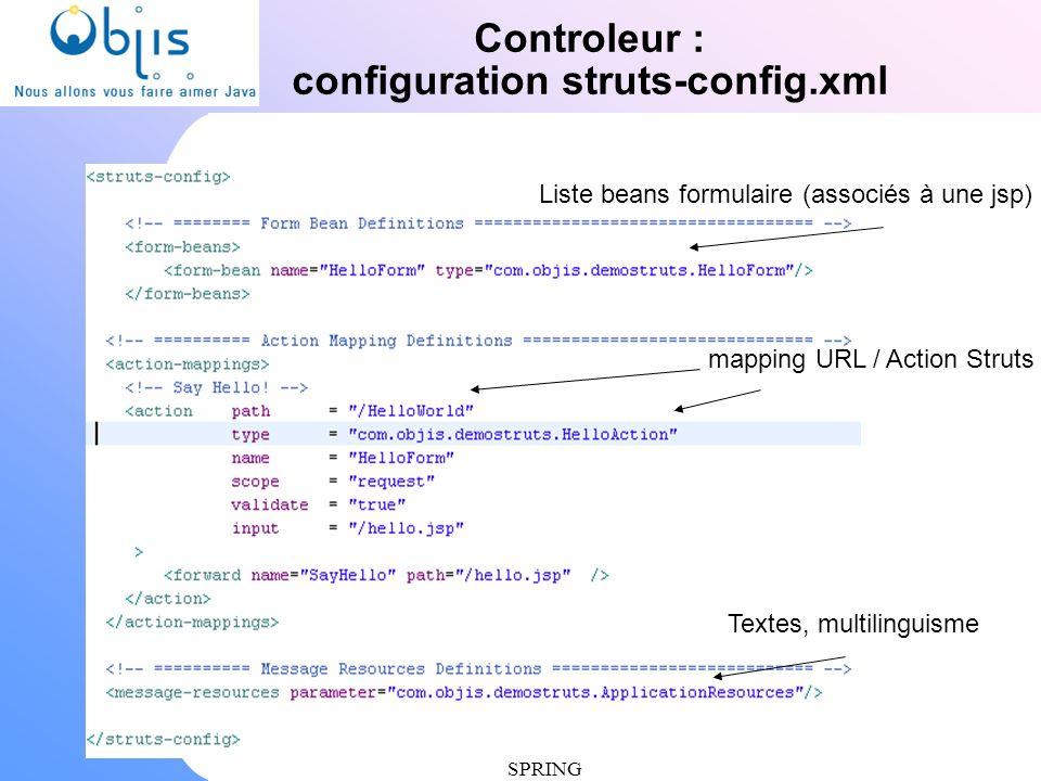configuration struts-config.xml