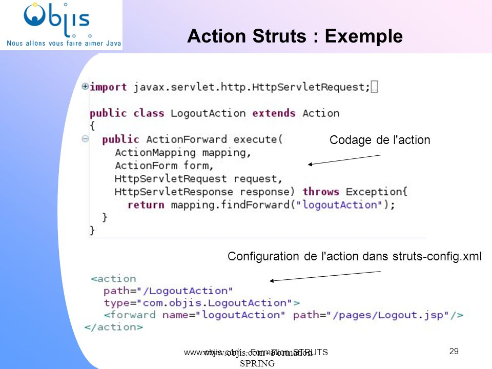 Action Struts : Exemple
