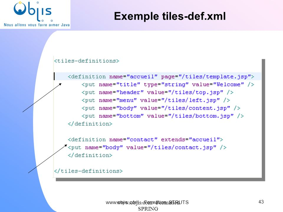 Exemple tiles-def.xml www.objis.com - Formation SPRING