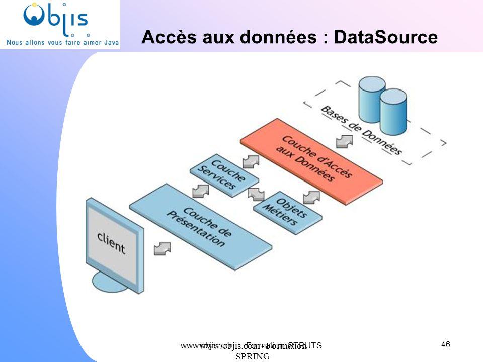 Accès aux données : DataSource