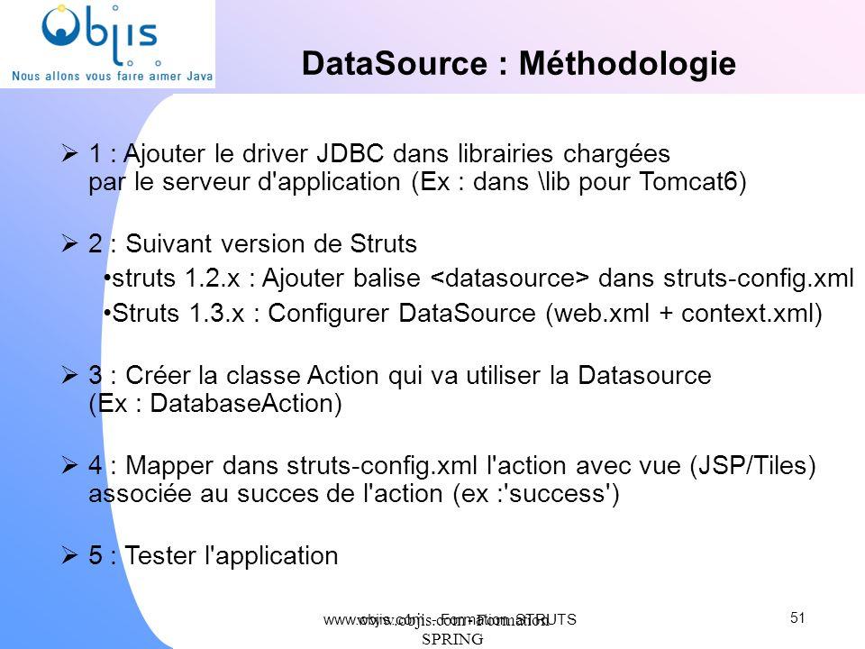DataSource : Méthodologie