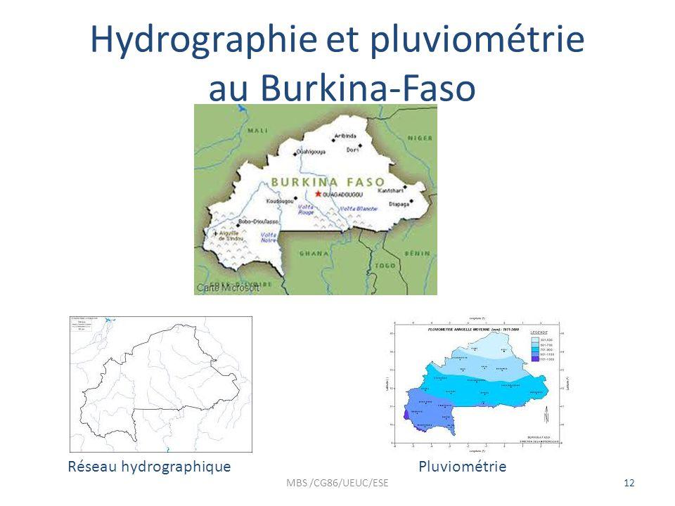 Hydrographie et pluviométrie au Burkina-Faso