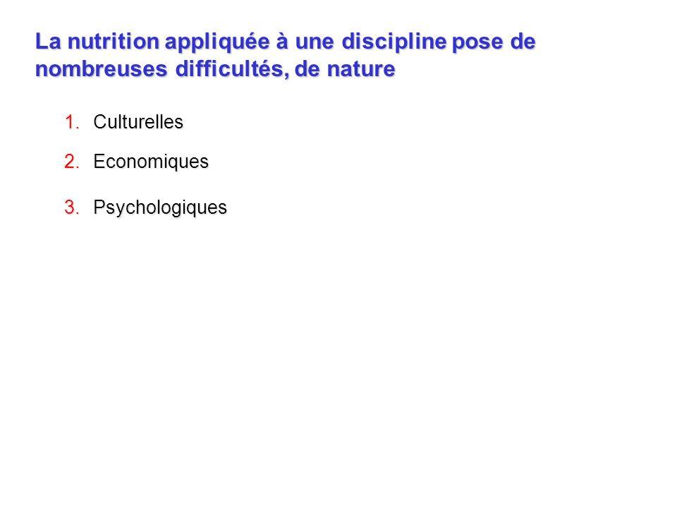La nutrition appliquée à une discipline pose de nombreuses difficultés, de nature