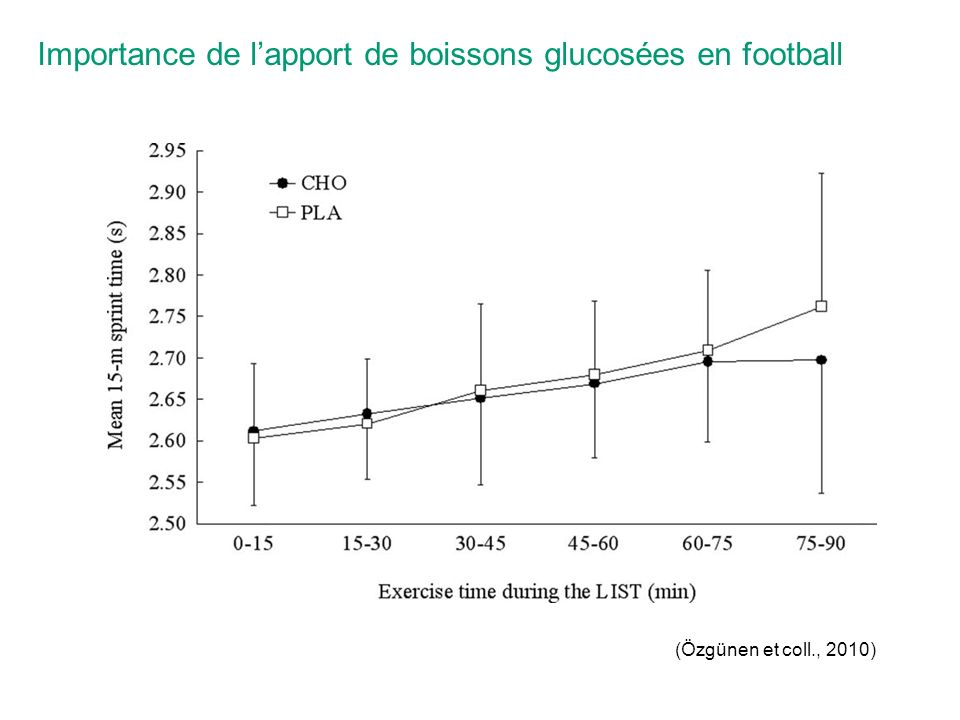 Importance de l'apport de boissons glucosées en football