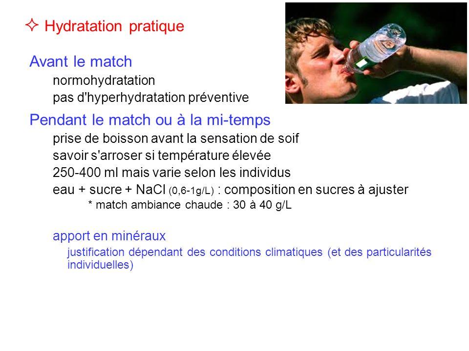  Hydratation pratique