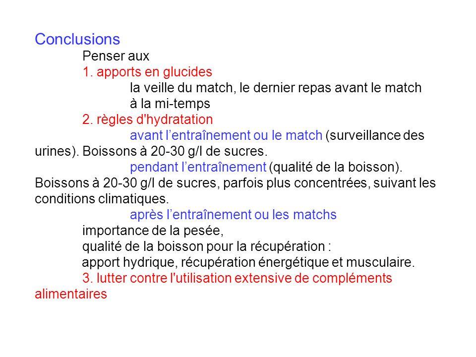 Conclusions Penser aux 1. apports en glucides
