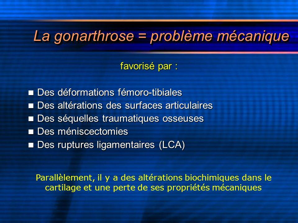 La gonarthrose = problème mécanique