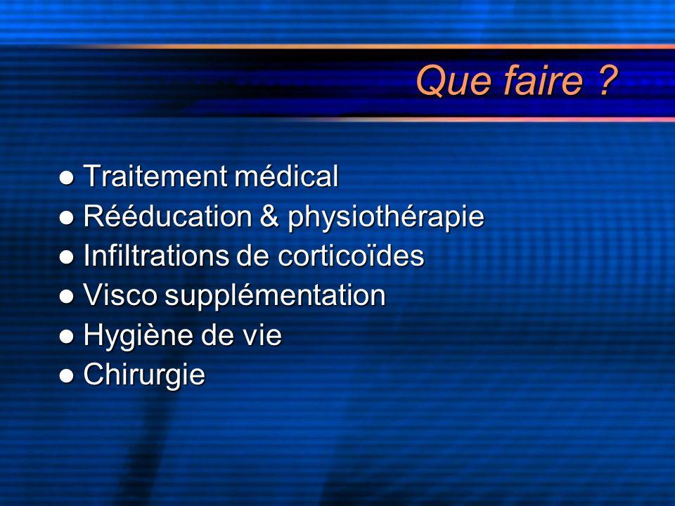 Que faire Traitement médical Rééducation & physiothérapie