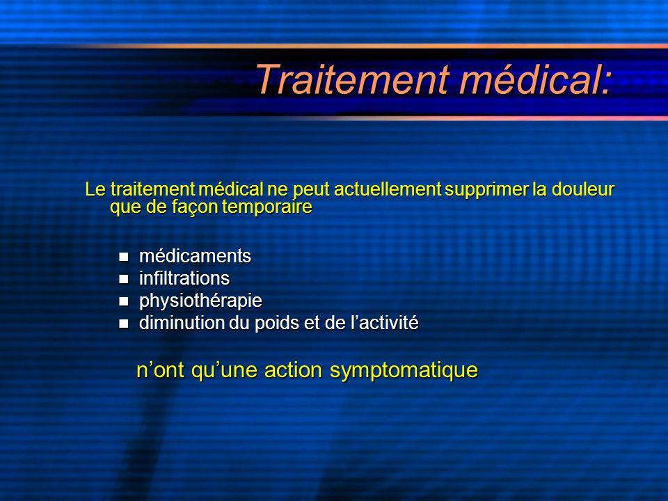 Traitement médical: n'ont qu'une action symptomatique